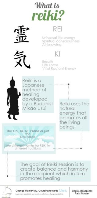 what-reiki-is